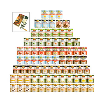 Premium One Year Kit Emergency Food Supply <BR> Free Shipping!!! </BR>