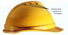 MSA Advance Vented Hard Hat with 6-points Fas-Trac Suspension wi